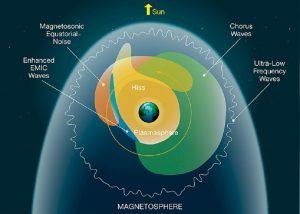 NASA Analisa Suara Aneh Dari Luar Angkasa