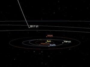 Benda Misterius Lintasi Bima Sakti, NASA: Mungkin Itu Dari Tata Surya Lain