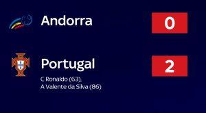 Masuk Dari Bangku Cadangan, Cristiano Ronaldo Pimpin Portugal Taklukkan Andorra